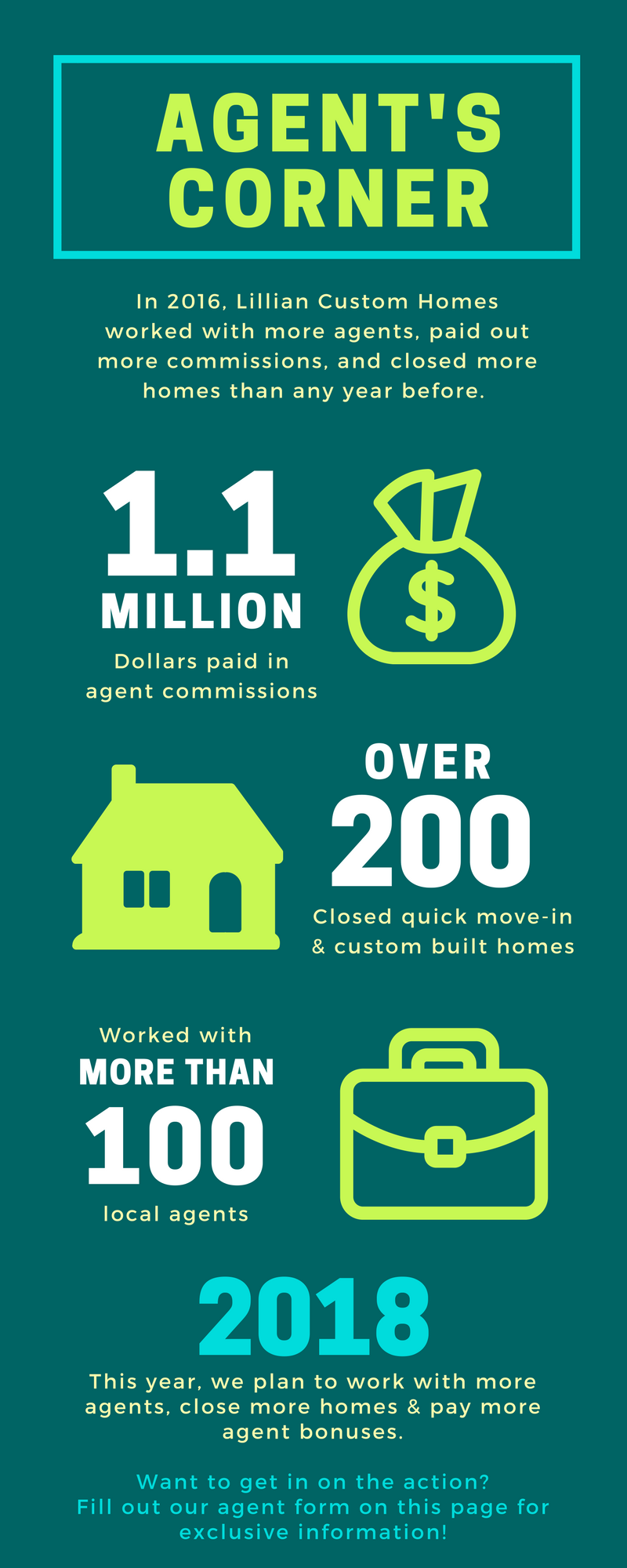Realtor Infographic (2).png