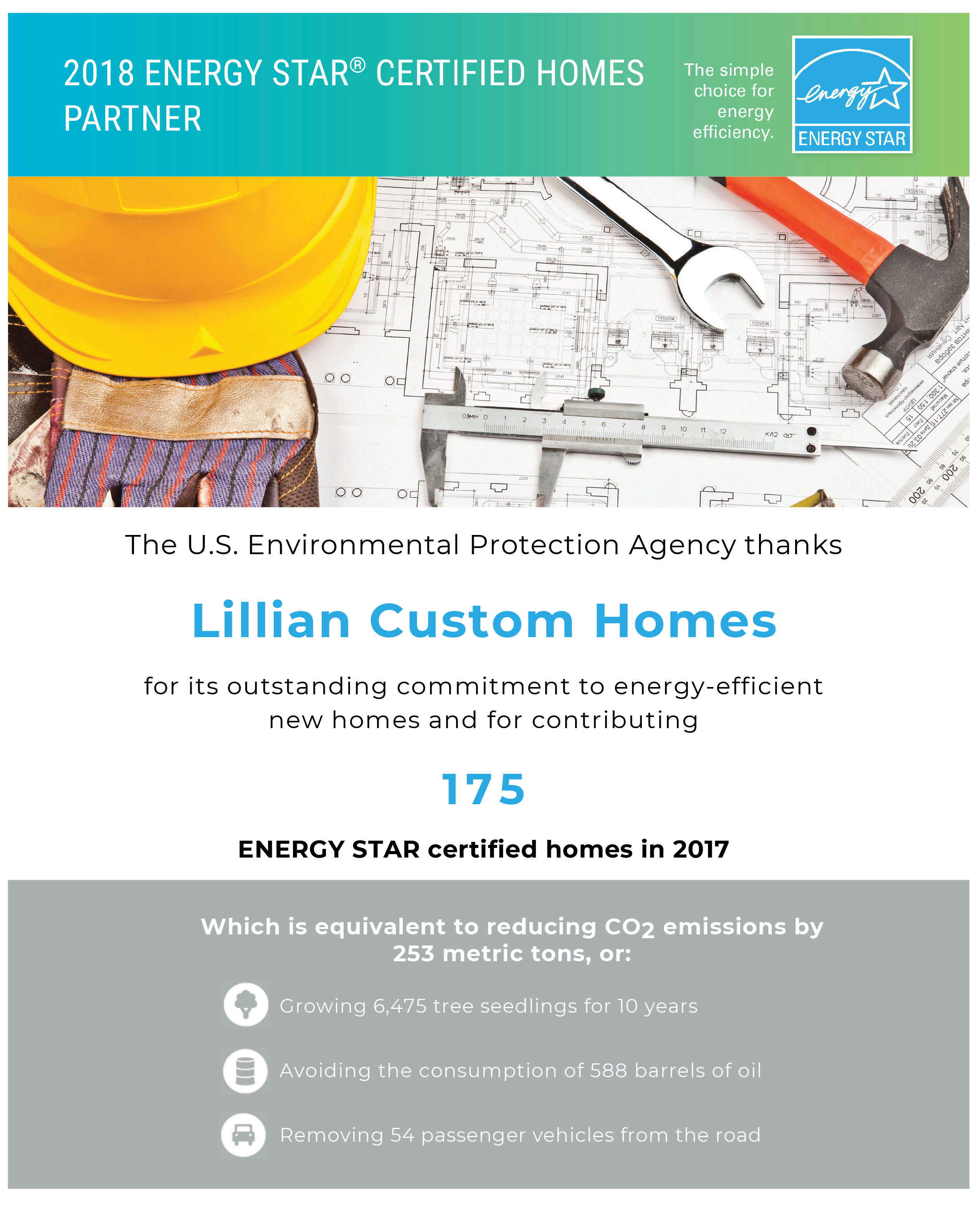 Lillian Custom Homes Energy Star Certified Certificate